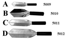 Wilcox Stainless Steel Digging Tools
