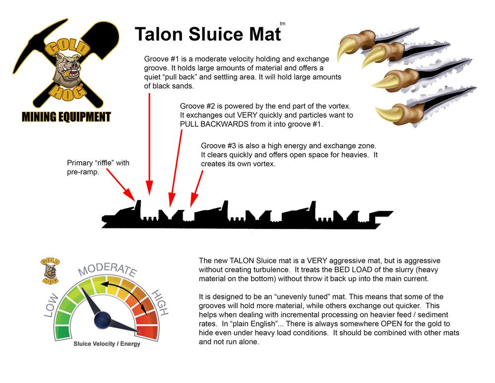 Talon trading system